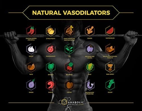 20 Natural Vasodilators: The Ultimate Guide to nitric oxide foods